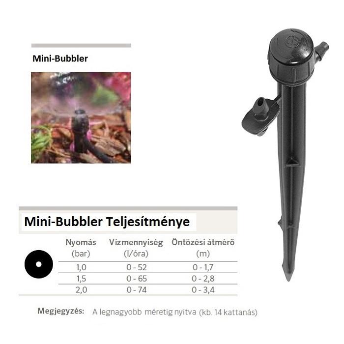 Bubbler vízfogyasztási adatok