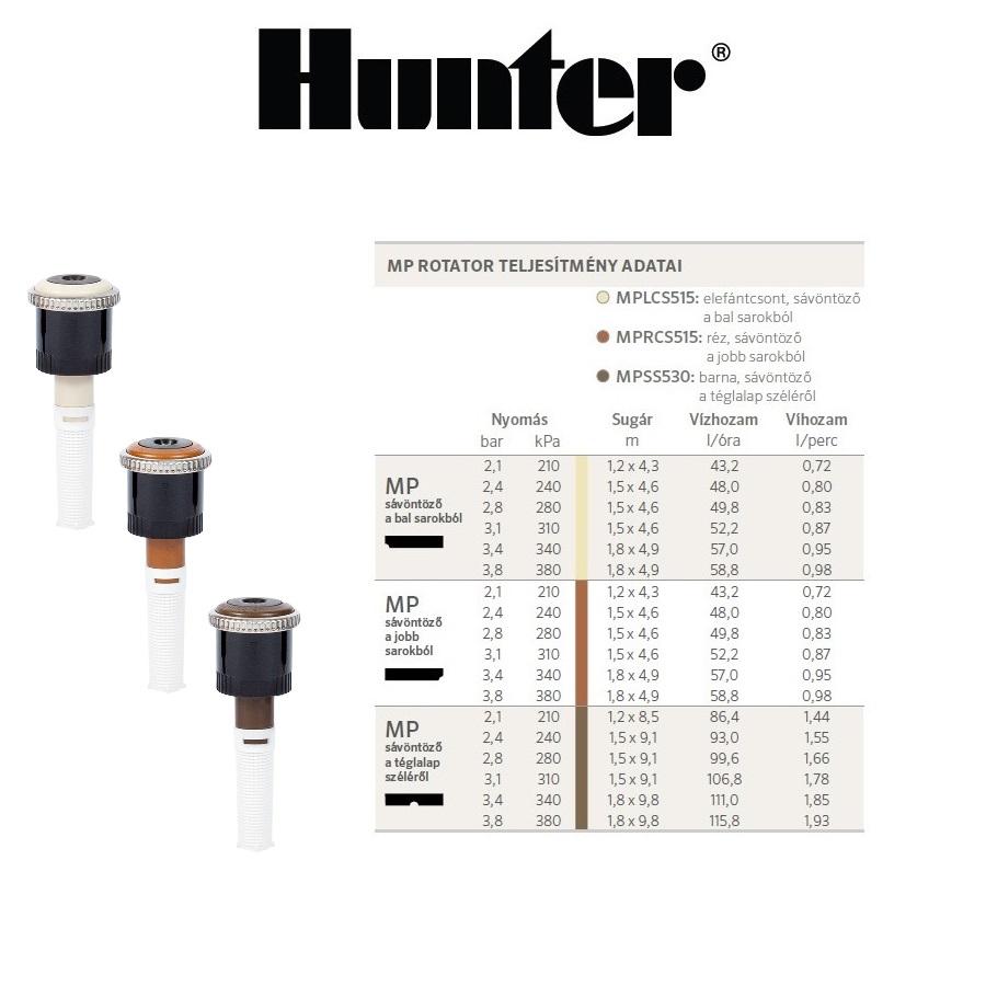 Hunter Mp Rotator sávszóró-sávöntöző fúvókák vízfogyasztási adatai