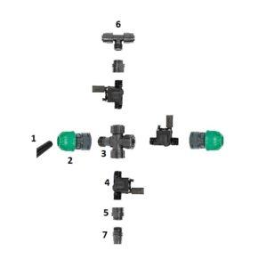 Mágnesszelepek bekötése szelepkötő X, kereszt idommal
