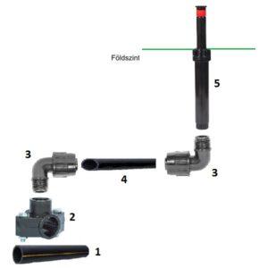 Spray szórófej bekötése KPE csőről